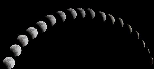 Calendrier Lunaire Avril 2021 Calendrier lunaire pour l'année 2021   Dates et heures ┃21